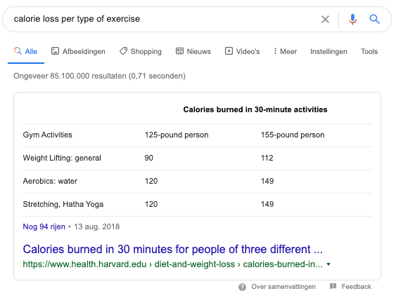 Featured Snippet tabel