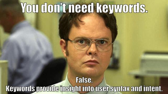 zoekwoordonderzoek